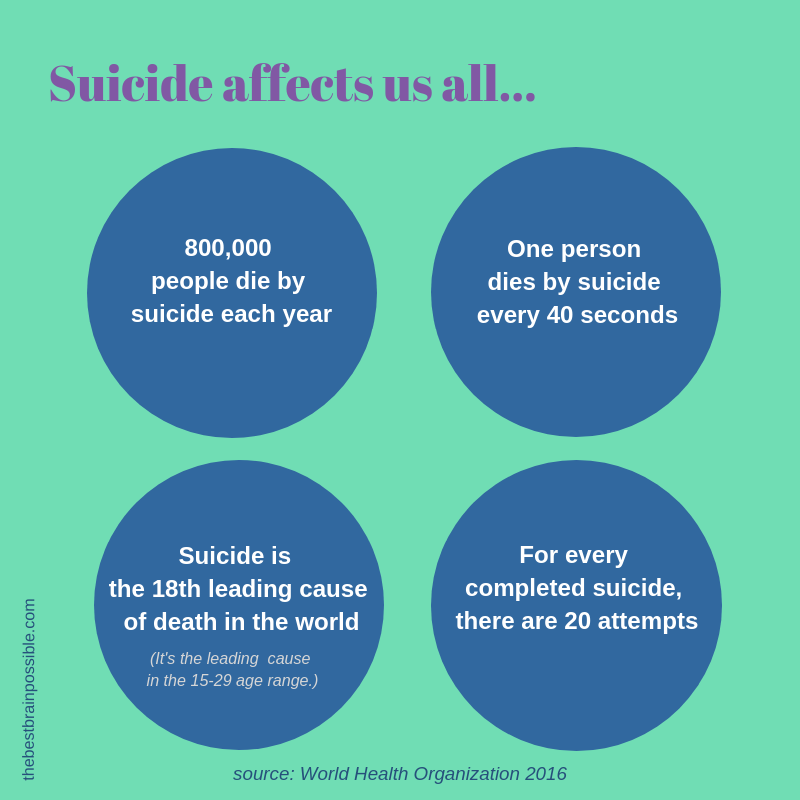 How to Help Someone Who Is Suicidal